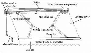 Awning Components