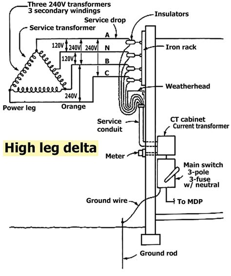 Volt Transformer Wiring Diagram Free