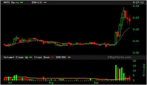 penny stock trading   trade