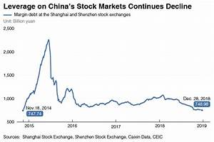 Stock Margin Debt Chart Chart Of The Day Margin Debt Hits Four Year Low Caixin