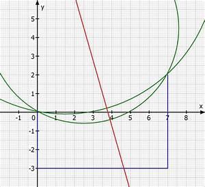 Fläche Unter Parabel Berechnen : fl che fl che unter einem kreisabschnitt berechnen mathelounge ~ Themetempest.com Abrechnung