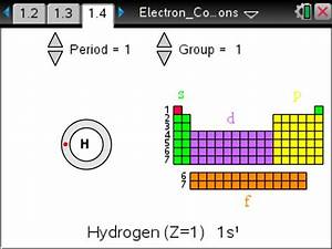 Isotopes And Atomic Mass  Chemistry  Ti Science Nspired