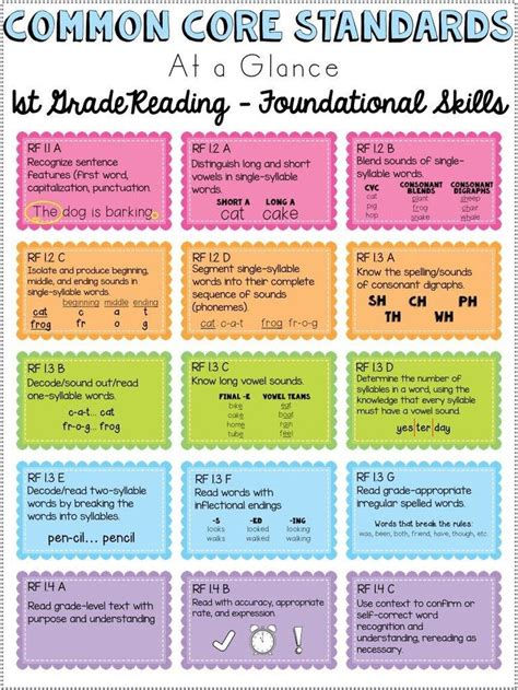 The 25+ Best First Grade Reading Ideas On Pinterest  Grade 1 Reading, Reading Comprehension