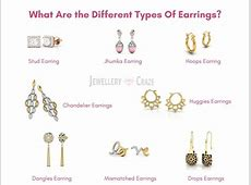 Different Types of Earrings Designs Drops, Stud, Hoops