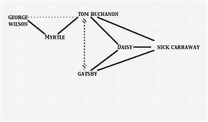 Network Structure Equals Plot Tension Equals Sexual