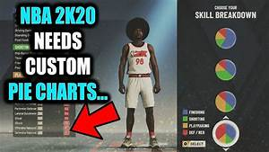Nba 2k20 Messed Up Big Time With The Pie Charts Youtube