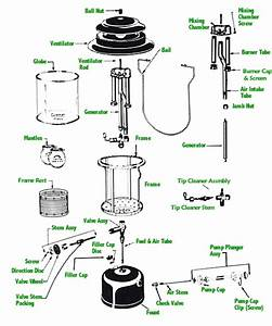 Coleman Lantern Parts