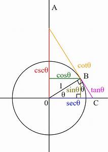 Sin Cos Tan Berechnen : what do you use sin cos and tan for what is the significance of the fractions you get after ~ Themetempest.com Abrechnung