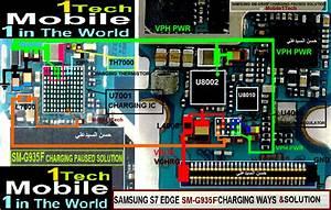 Samsung S7 Edge Sm