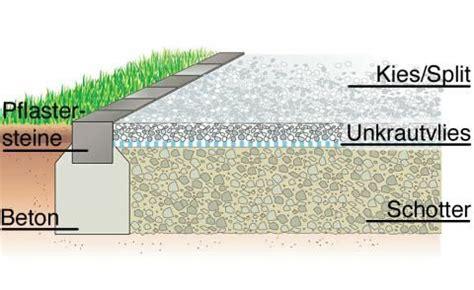 wie versiegelte terrassenplatten reinigen gartenwege richtig anlegen gardening garten gartenweg