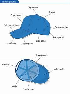 Blank Cheap Cap  Hat Custom