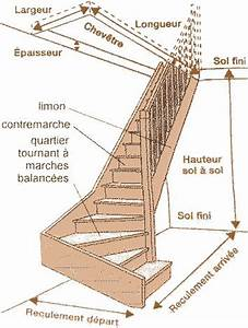 google fils and recherche on pinterest With des plans pour maison 7 garde corps escalier design et verriare sur mesure en