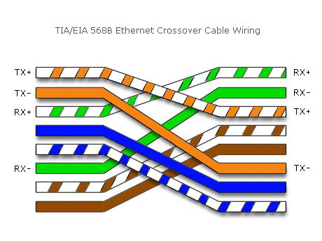 Light Circuit Diagram Crossover Ethernet Cable