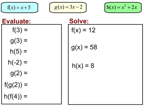 Math Worksheets Functional Notation  1000 Images About