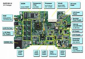 Laptop Notebook Motherboard Circuit Diagram