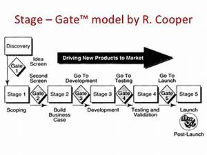 magnificent stage gate process template gallery example With phase gate template