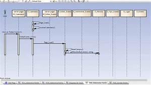 Diagrama De Secuencia De Dise U00f1o - Administrar Evento