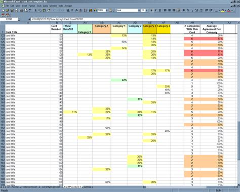 card sorting template analyzing card sort results with a spreadsheet template
