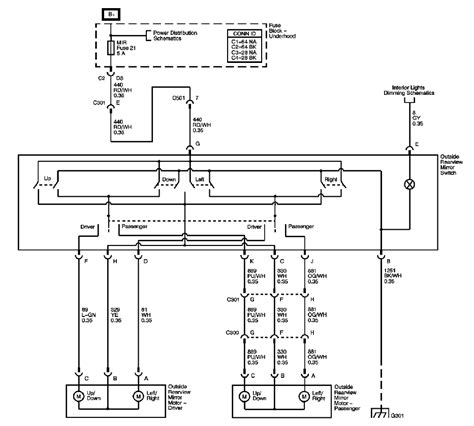 For A 2009 Chevy Hhr Wiring Diagram by 2009 Hhr Fuse Box Diagram Wiring Diagrams