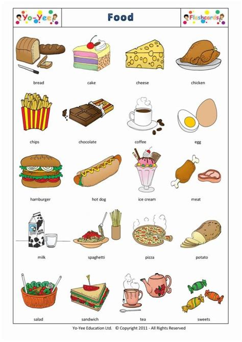 Food And Drink Flashcards For Kids Alimentos