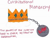 Constitutional monarchy - kadifi governmentpage