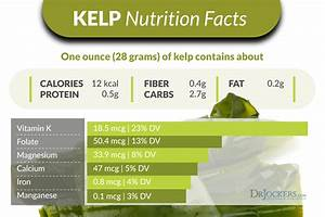 6 Major Health Benefits of Sea Kelp