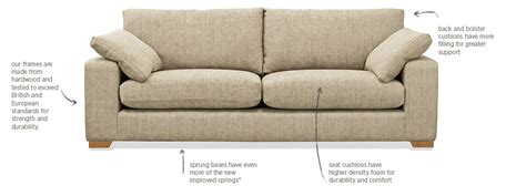 Fantastic Sofas by Making Of Next Sofas Behind The Scenes Video Next Official