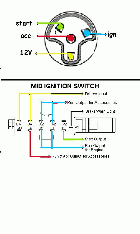 Help Wiring Push Start Button Ign Switch Ford
