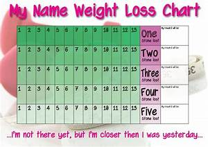 Personalised 5 Stone Weight Loss Chart With Stickers And Pen  U2013 Rewarding Designs