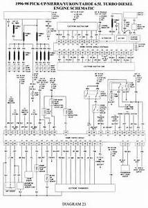 2000 Ford F650 Fuse Panel Diagram