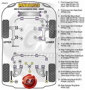 Vw Transporter T4 Powerflex Rr Trailing Arm Outer Bushes
