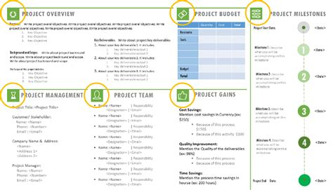 one pager template project charter template ppt project management templates
