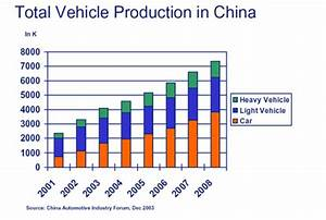 China will demand automotive electronics technology | EE Times