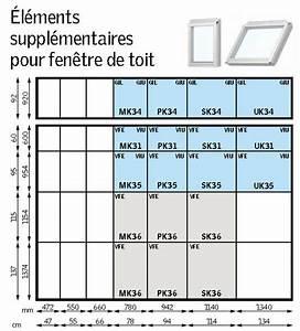 Dimension Des Velux : velux dimensions trendy velux venting laminated skylight ~ Premium-room.com Idées de Décoration