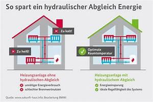 Wie Kann Man Energie Sparen : energie sparen 3 fakten zum perfekte raumklima ~ Frokenaadalensverden.com Haus und Dekorationen
