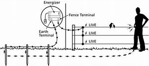 2wire Electric Fence Diagram