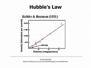 PPT - Edwin Hubble PowerPoint Presentation - ID:320329