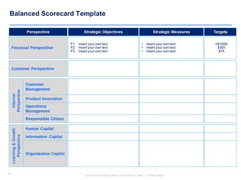 Strategy Map Template & Balanced Scorecard Template