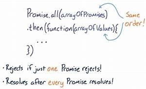 JavaScript Promises - Free Udacity Course
