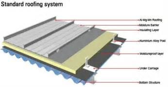 Corrugated Steel Floor Decking by Standing Seam Zinc Roof Construction Google Search