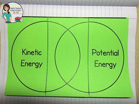 """Search Results For """"roller Coaster Kinetic Energy""""  Calendar 2015"""
