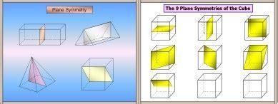 planes of symmetry intro