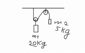 Seilkraft Berechnen : mp forum seilkr fte und beschleunigung bei zwei umlenkrollen und zwei massen matroids matheplanet ~ Themetempest.com Abrechnung
