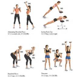 Upper Body Exercises for Women