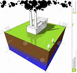 Industrial Pollution Diagram Stock Vector