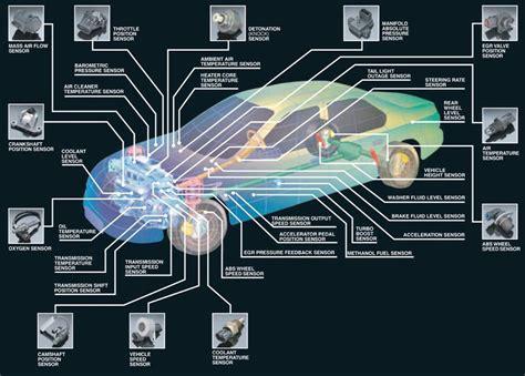 5 Common Symptoms Of Faulty Car Sensors