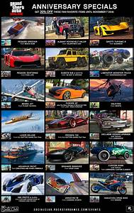 Get 250000 Game Cash In GTA Online For Free