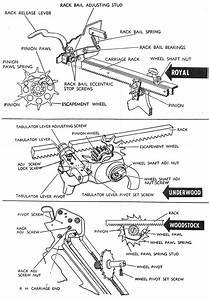 Rack  Pinion And Starwheel Ames Oami Mechanical Training