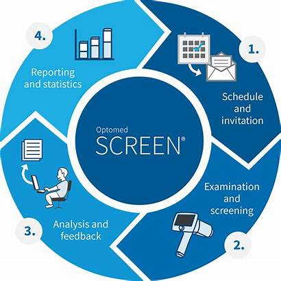 Optomed Software Solutions Screen Short