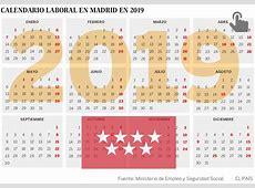 El calendario laboral de Madrid 2019 tendrá dos